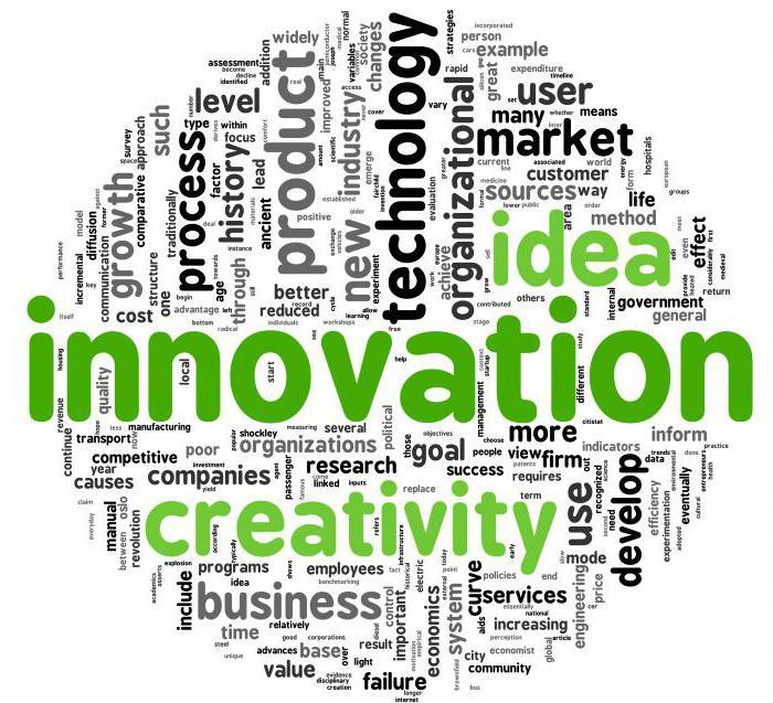 Как идею сделать инновационной?